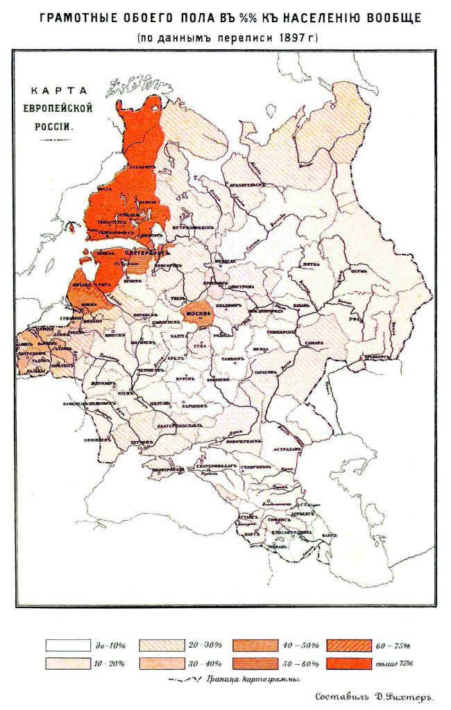 Уровень грамотности населения в Европейской части России, 1901 г.