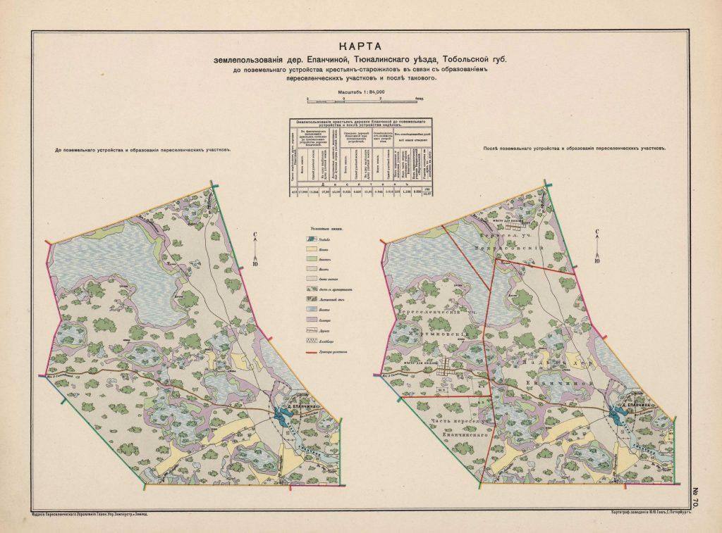 Карта землепользования деревней Епанчиной, Тюкалинского уезда, Тобольской губернии, 1914 г.