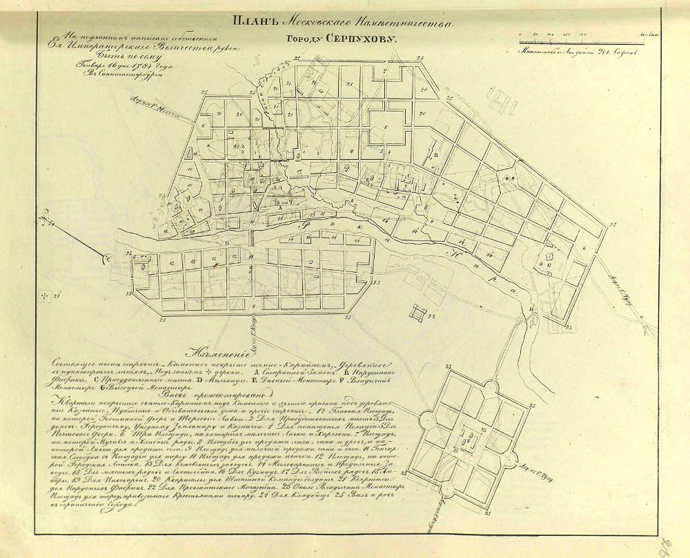 План Серпухова, 1784 г.