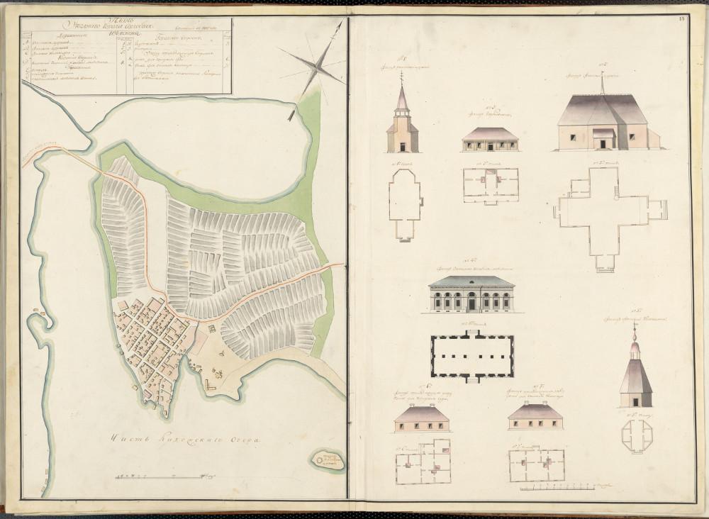 План города Сердоболя (Сортавала), 1802 г.